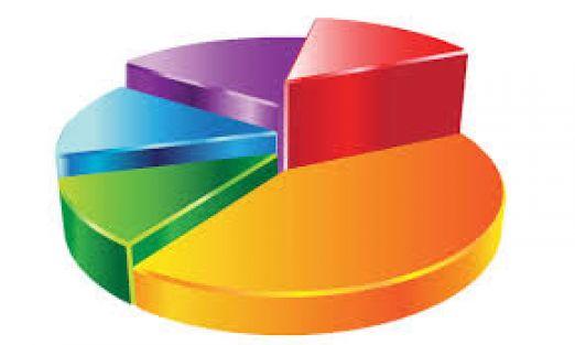 Seçim öncesi dev Anket